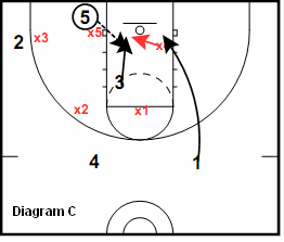 41 Zone Play - Wing Flash, dive cut