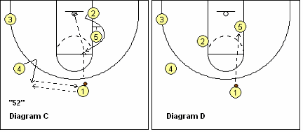 basketball play 52