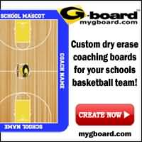 Playmaker Basketball Marker Board