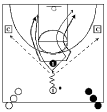 1-on-1 basketball defense drill - Give and Go Cut to the Basket (Either Direction)