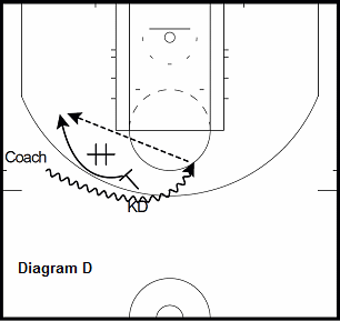 basketball guard drill - Pick and Pop