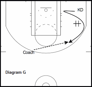 basketball guard drill - Catch and Shoot