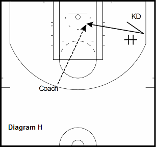 basketball guard drill - Counter