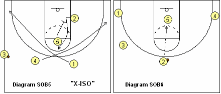 MSU sideline out-of-bounds play