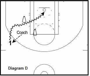 basketball guard drill - Triple Threat Help Attacks