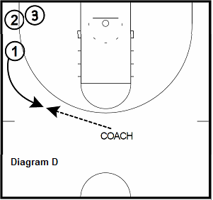 basketball shooting drill - Flash, Catch, And Shoot