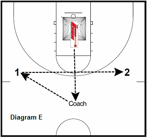basketball shooting drill - Skip Pass 3's