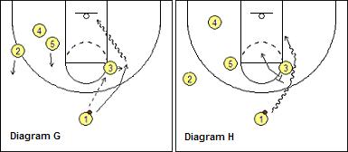 UCLA Set - 2-Man game