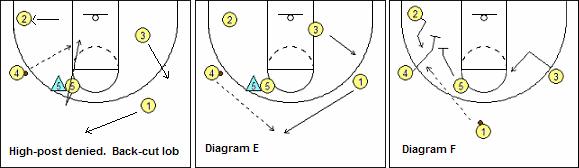 UCLA set - Top Pass