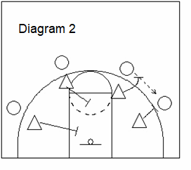 4-on-4 Shell