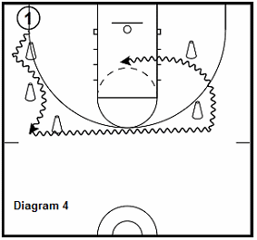 basketball 15 point workout - 2 Ball To Bounce Out Attack