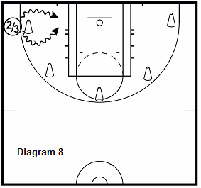 basketball 15 point workout - 6 Shots in 5 Spots
