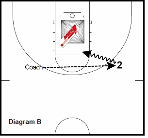 basketball gun shooting drill - Elbow Attack Series