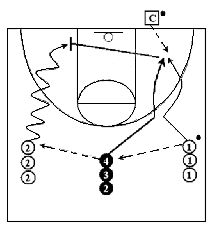 1-on-1 basketball defense drill - Shot Block Drill