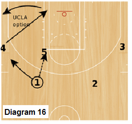 Slice Quick Hitter - Trips, UCLA with high post pass