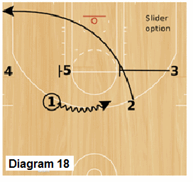 Slice Quick Hitter - Trips, Slider option