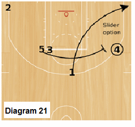 Slice Quick Hitter - Trips, 3 screens for 5
