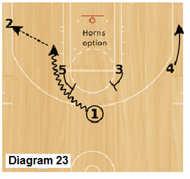 Slice Quick Hitter - Trips, Horns option
