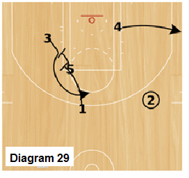 Slice Quick Hitter - Wheel, screen the screener