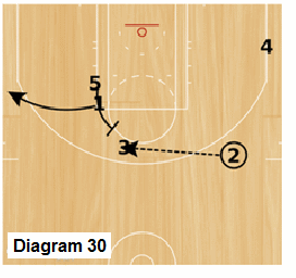 Slice Quick Hitter - Wheel, 2 passes to 1
