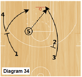 Slice Quick Hitter - Clear, Princeton backdoor cut by 4