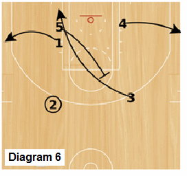 Slice Quick Hitter - Down, post back-screen