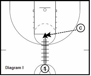 xSpartanRebTransitonRipI.pagespeed.ic.dgshuURn6q spartan performance basketball training drills, coach's clipboard