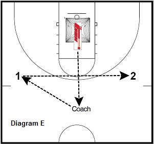 basketball shooting drill - Skip Pass 3's