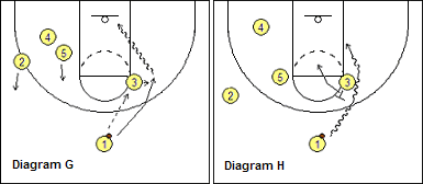 UCLA Set - 2-Man game