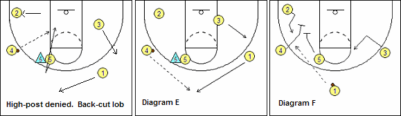 UCLA set - Top Pass