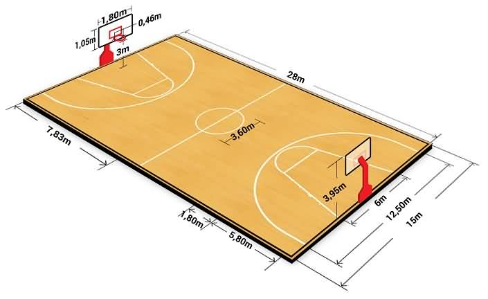 Basketball court dimensions coach 39 s clipboard basketball for Measurements of basketball court